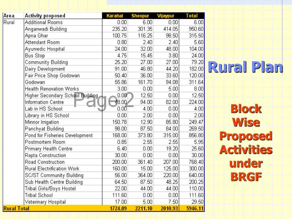 Rural Plan
