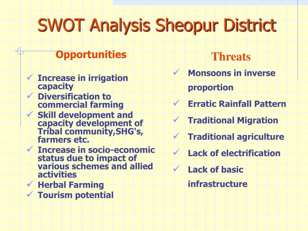 SWOT Analysis Sheopur District