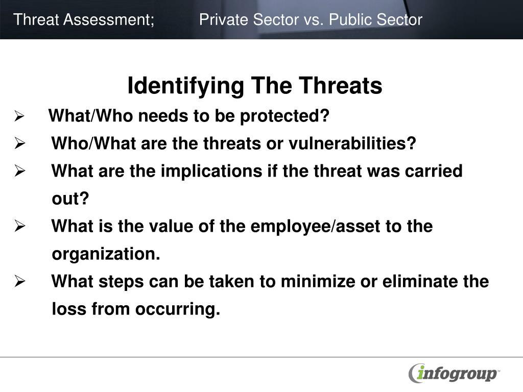 Identifying The Threats
