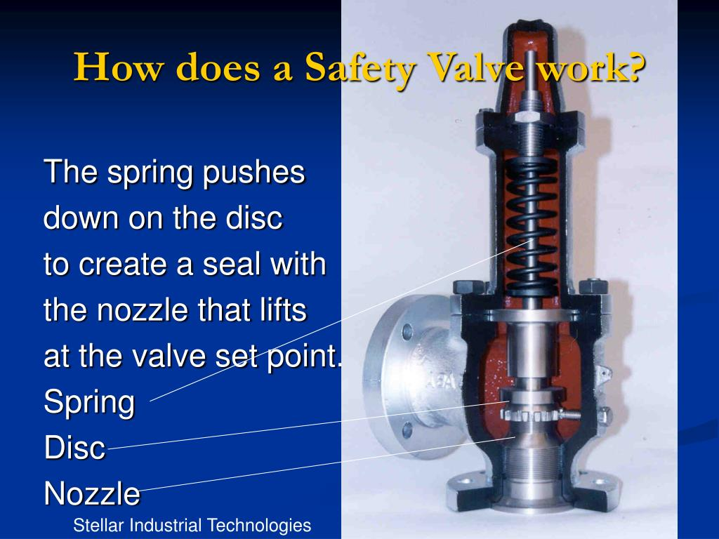 How does a Safety Valve work?