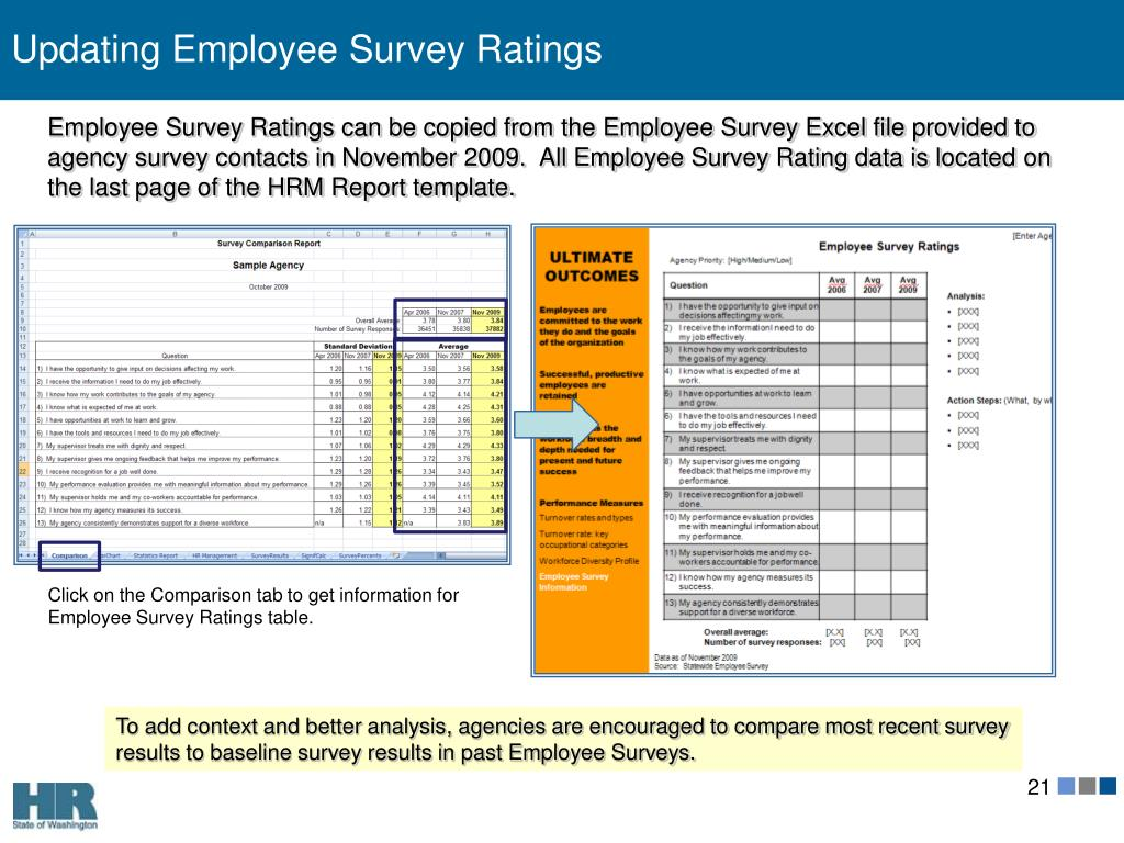 Updating Employee Survey Ratings