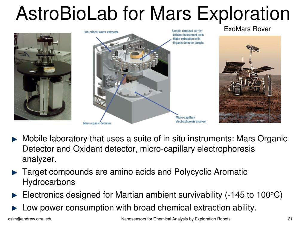 AstroBioLab for Mars Exploration