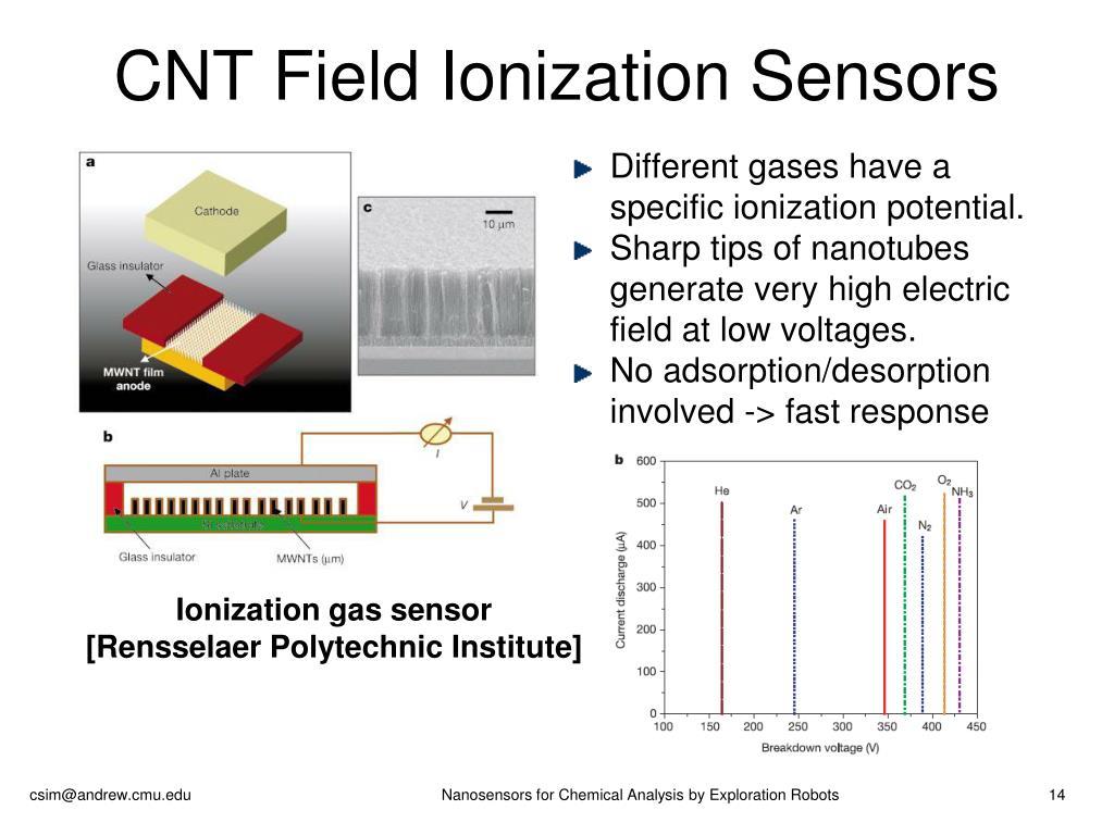 CNT Field Ionization Sensors