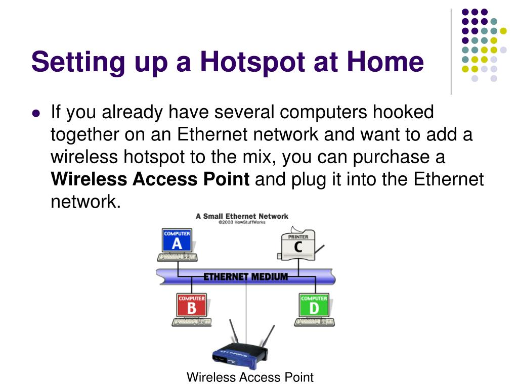 Setting up a Hotspot at Home