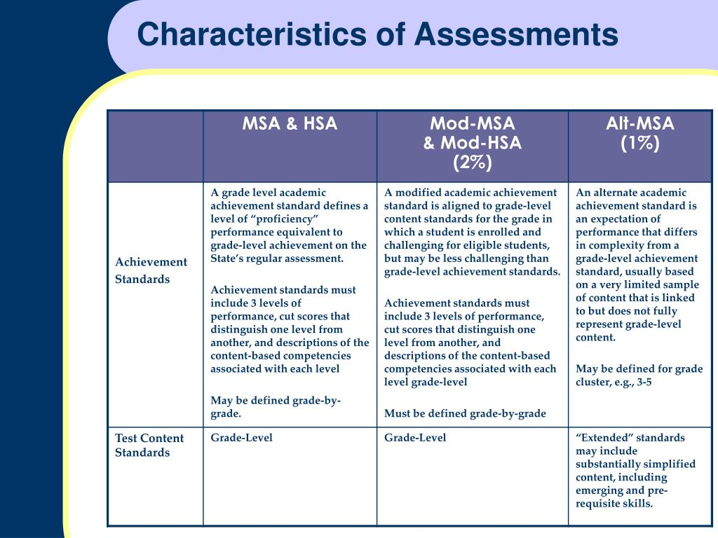Characteristics of Assessments