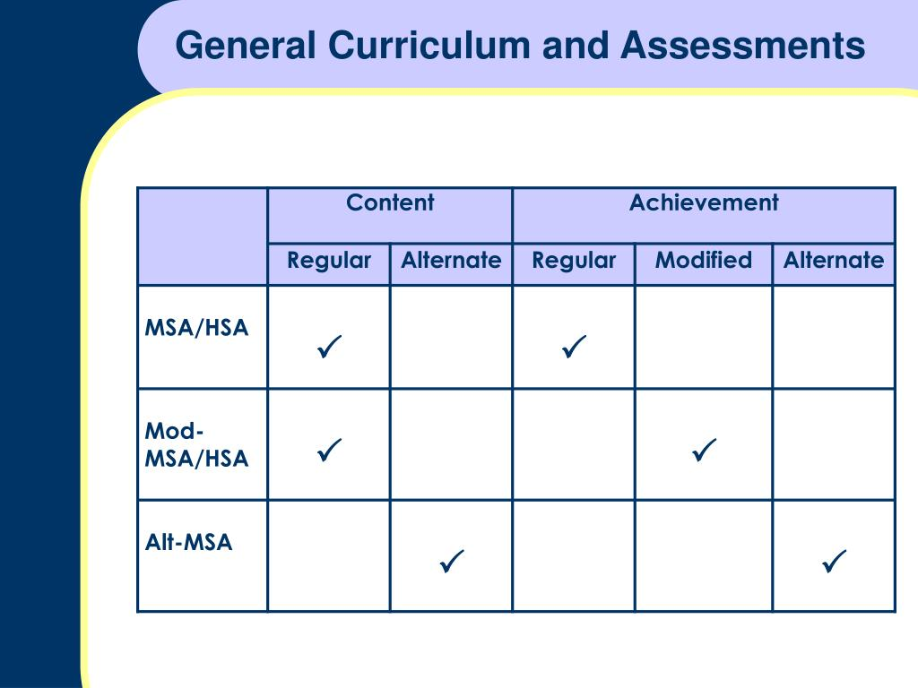 General Curriculum and Assessments