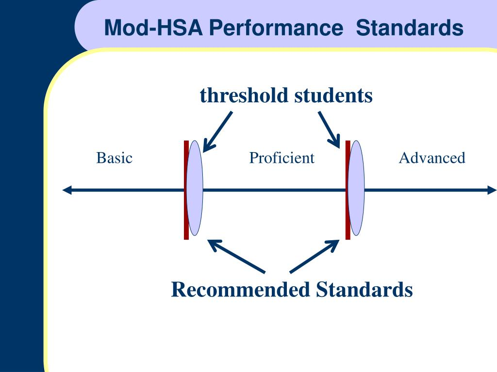 Mod-HSA Performance  Standards