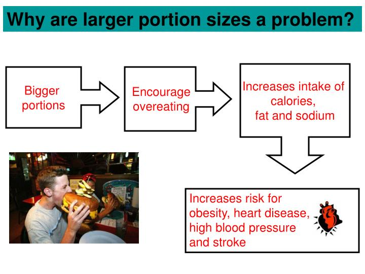 Why are larger portion sizes a problem?