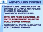 anti fouling systems