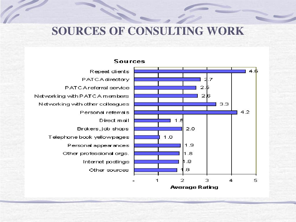SOURCES OF CONSULTING WORK