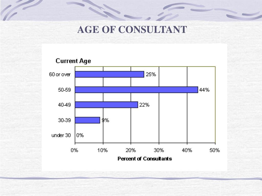 AGE OF CONSULTANT