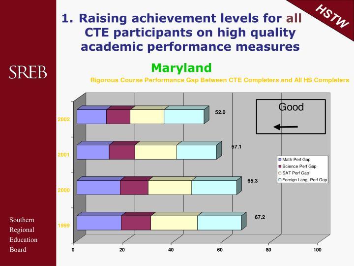 Raising achievement levels for