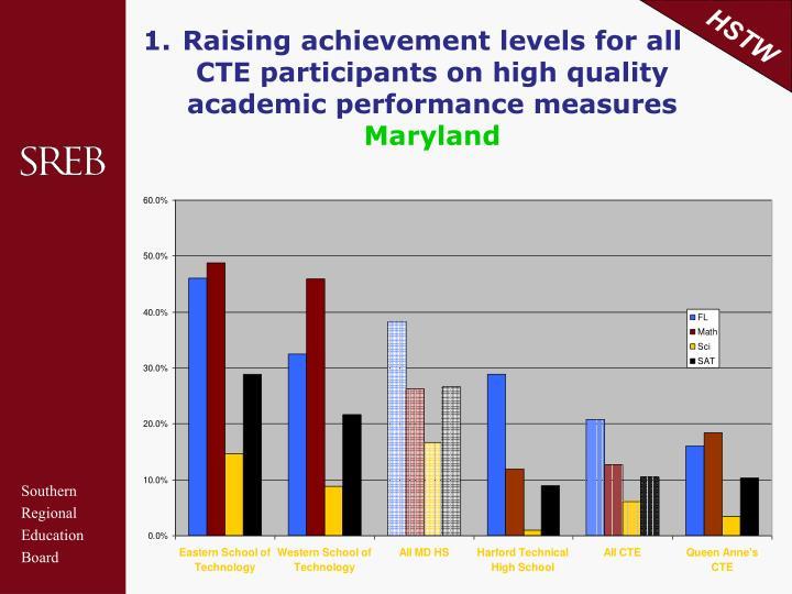 Raising achievement levels for all CTE participants on high quality academic performance measures