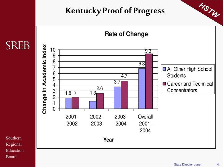 Kentucky Proof of Progress