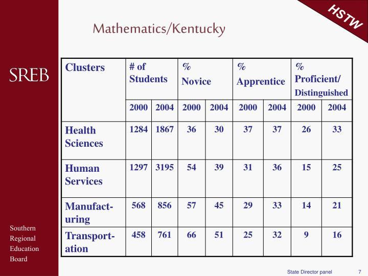 Mathematics/Kentucky