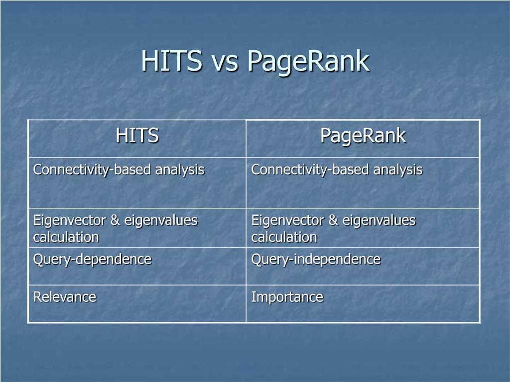 HITS vs PageRank