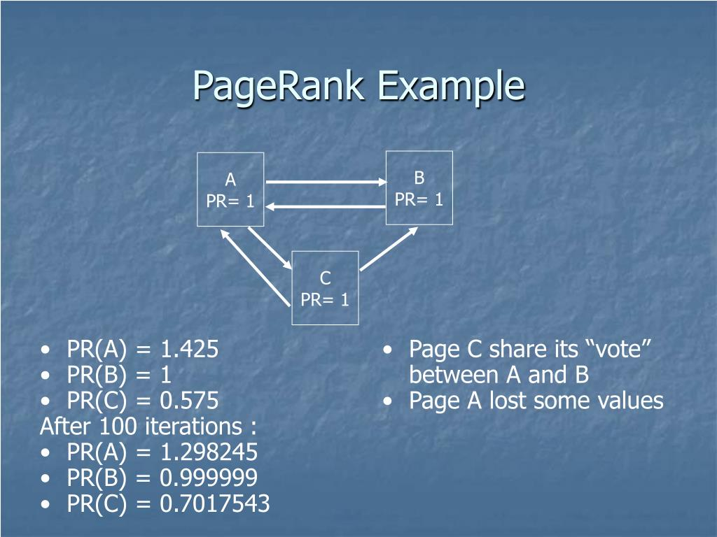 PageRank Example