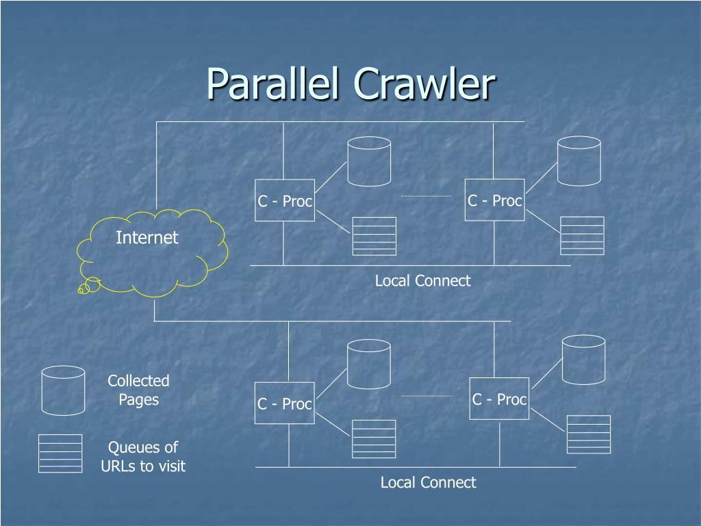 Parallel Crawler