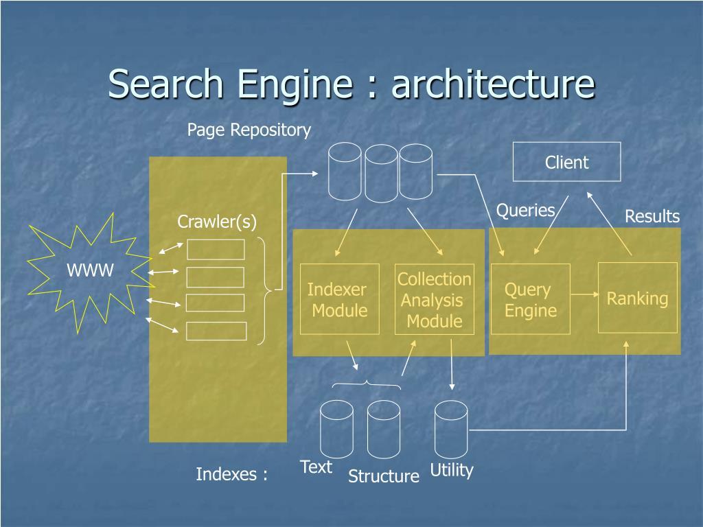 Search Engine : architecture