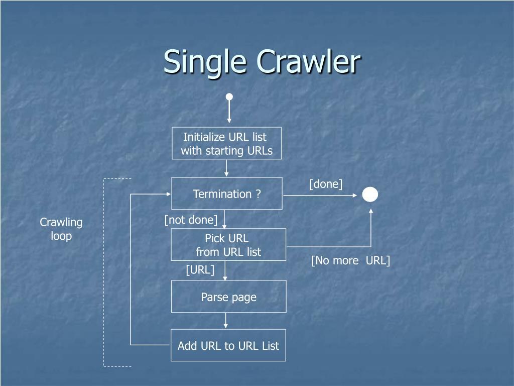 Single Crawler