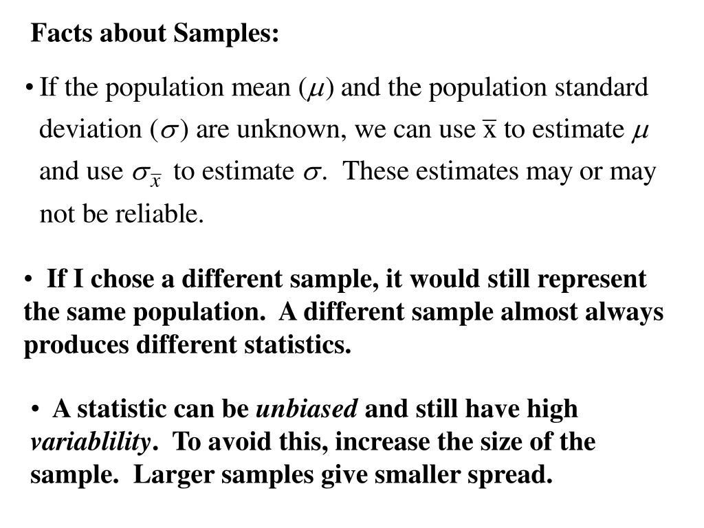 Facts about Samples: