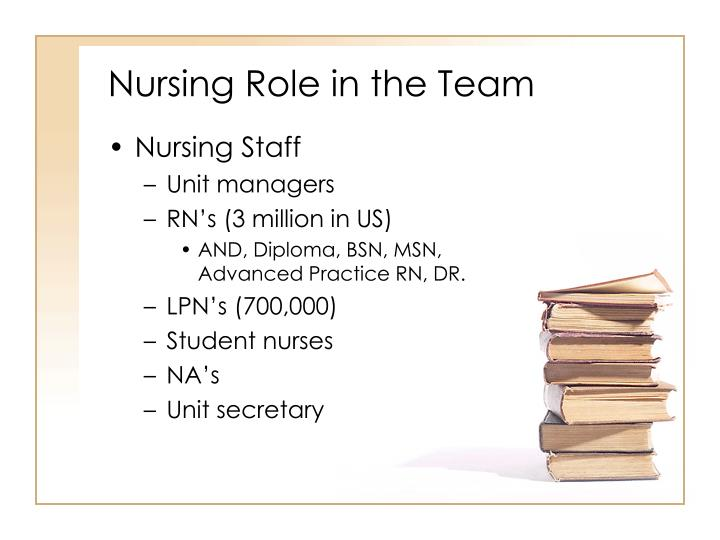 Nursing role in the team