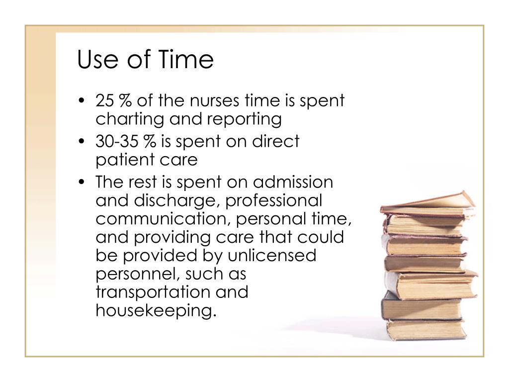 Use of Time