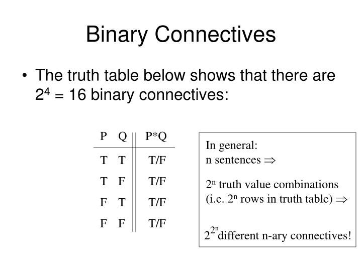Binary Connectives