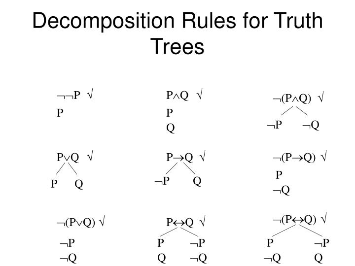 Decomposition Rules for Truth Trees