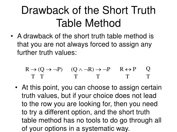 Drawback of the Short Truth Table Method