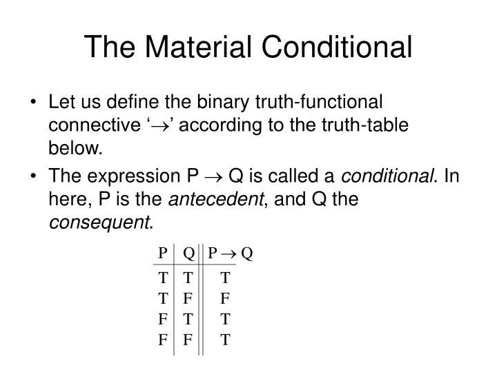 The Material Conditional