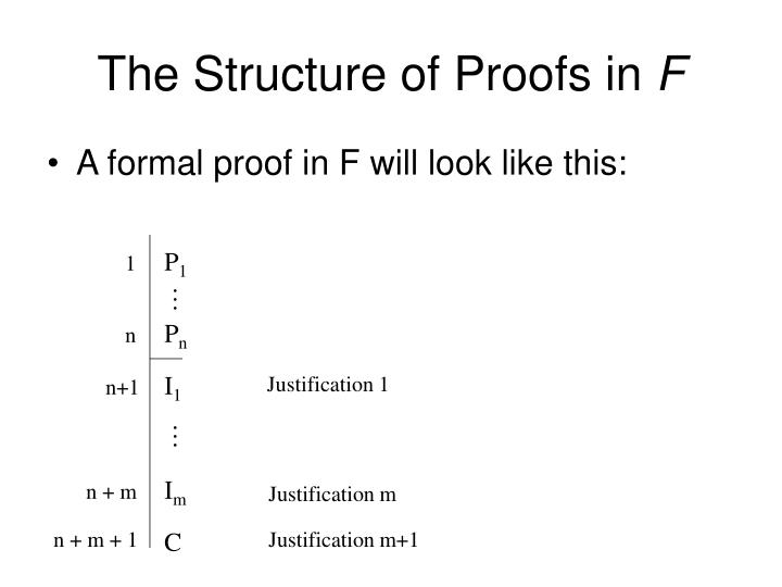 The Structure of Proofs in