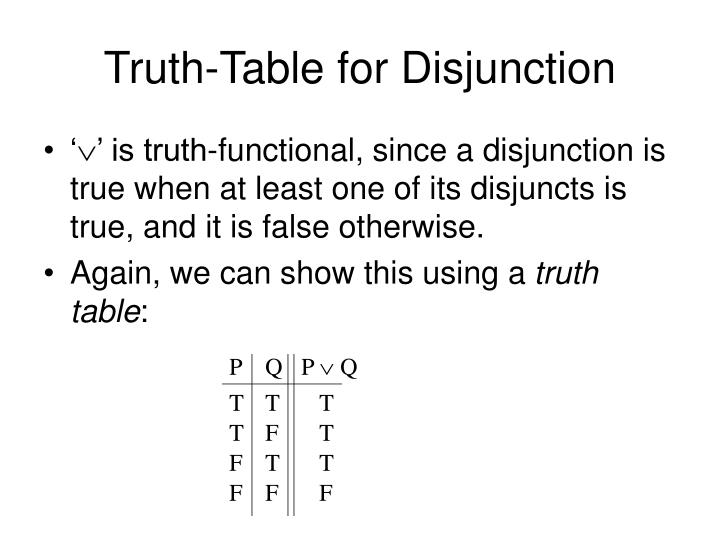 Truth-Table for Disjunction