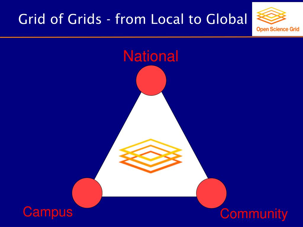 Grid of Grids - from Local to Global