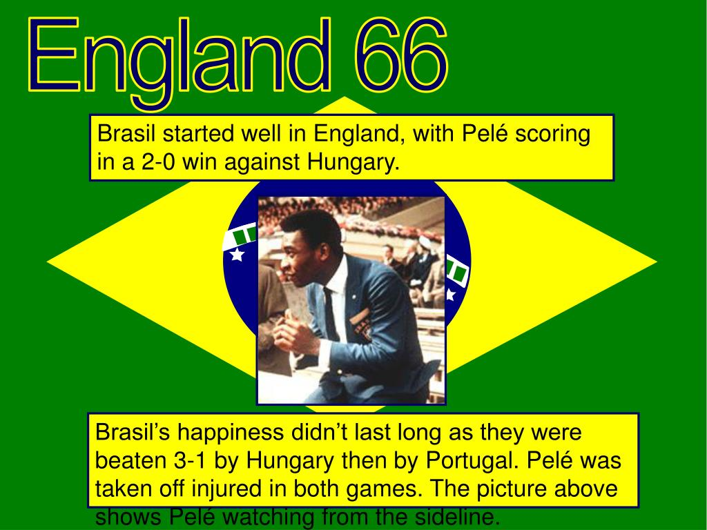 England 66