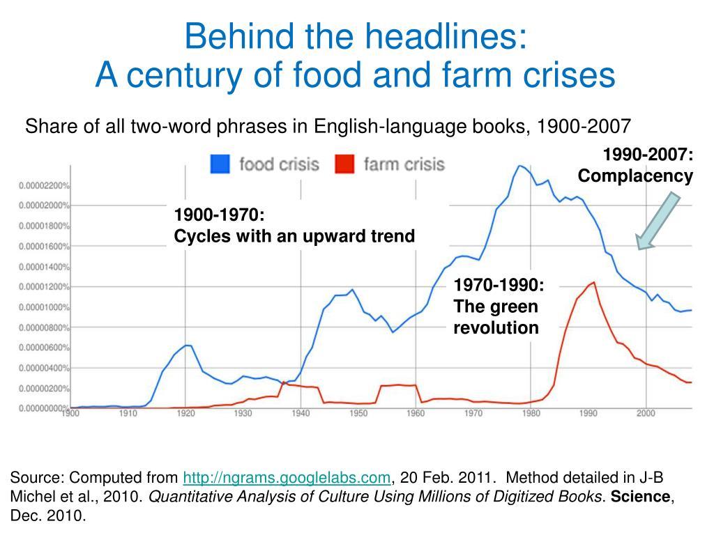 Behind the headlines: