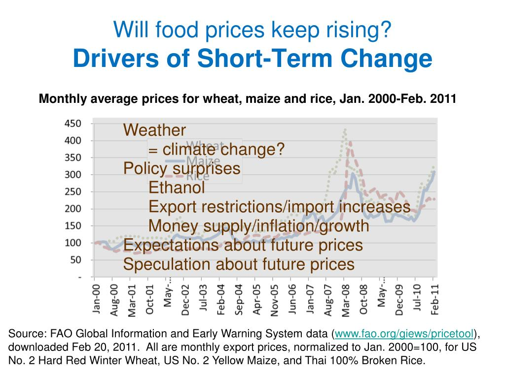 Will food prices keep rising?
