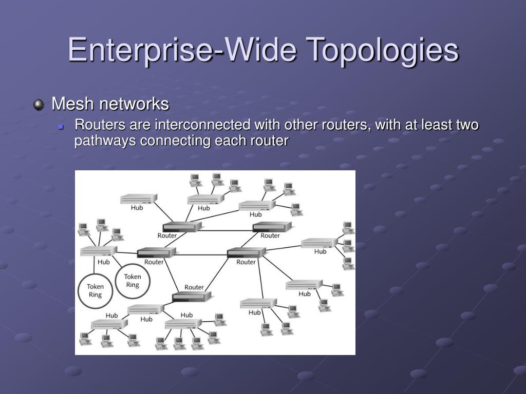 Enterprise-Wide Topologies