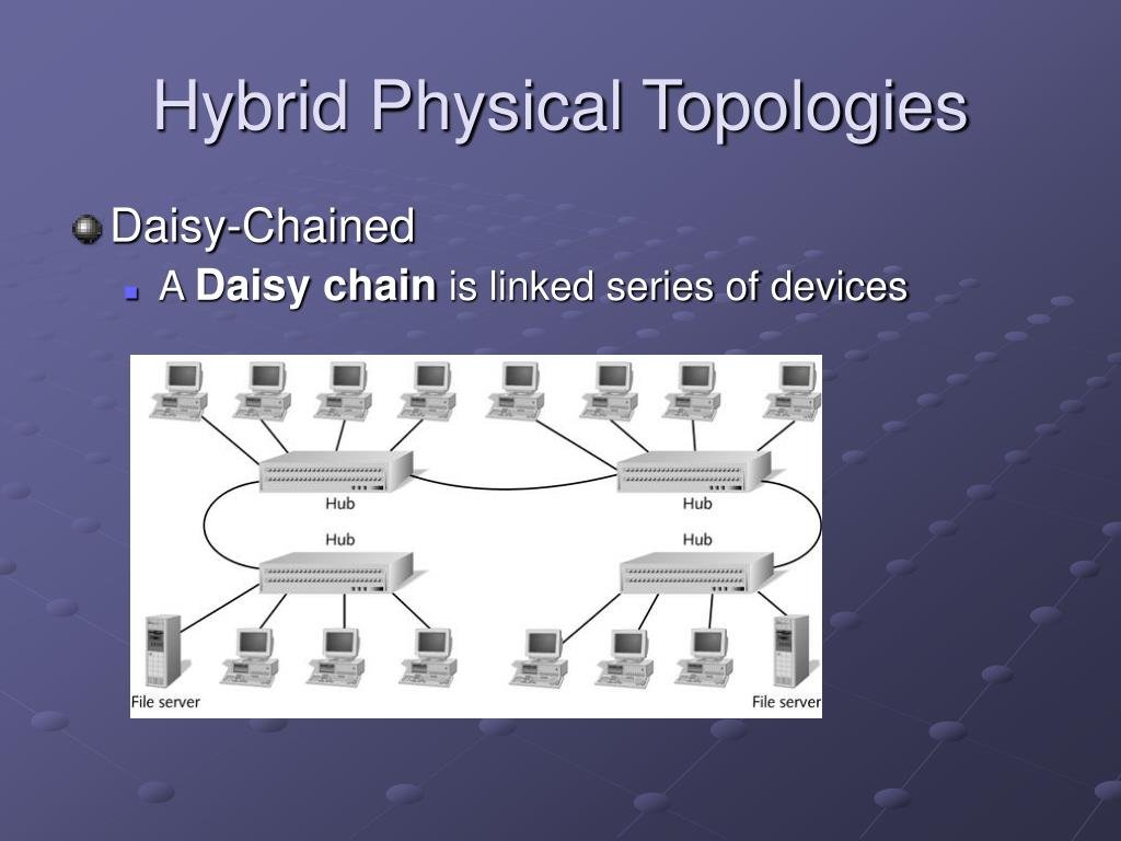 Hybrid Physical Topologies