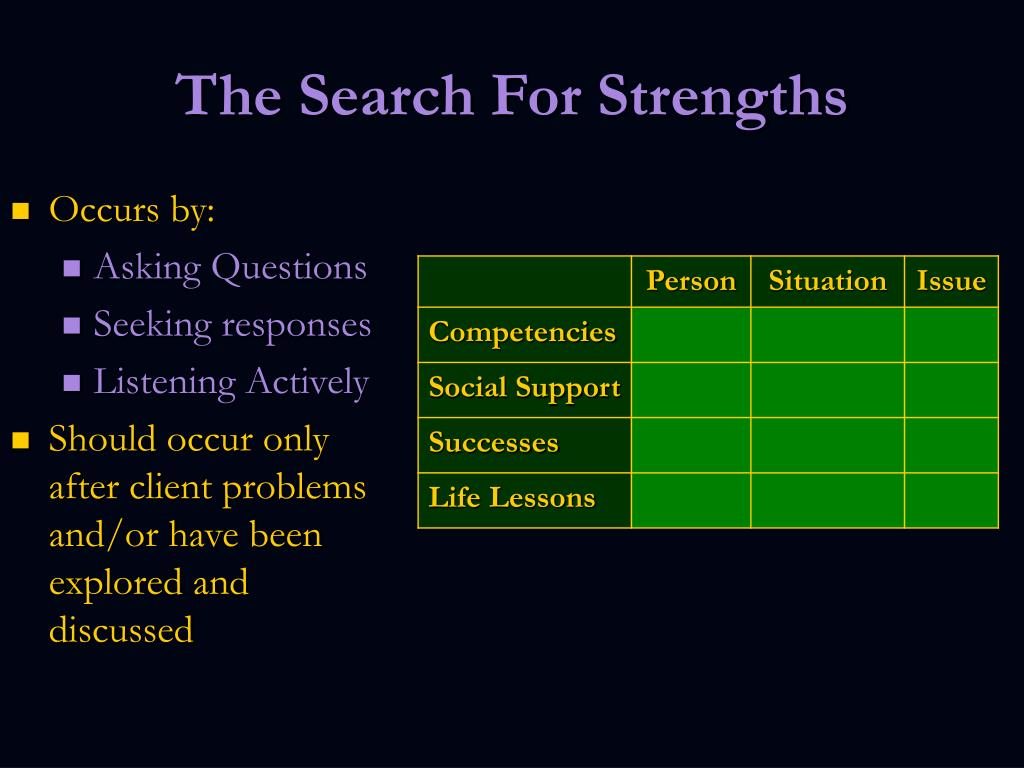 The Search For Strengths