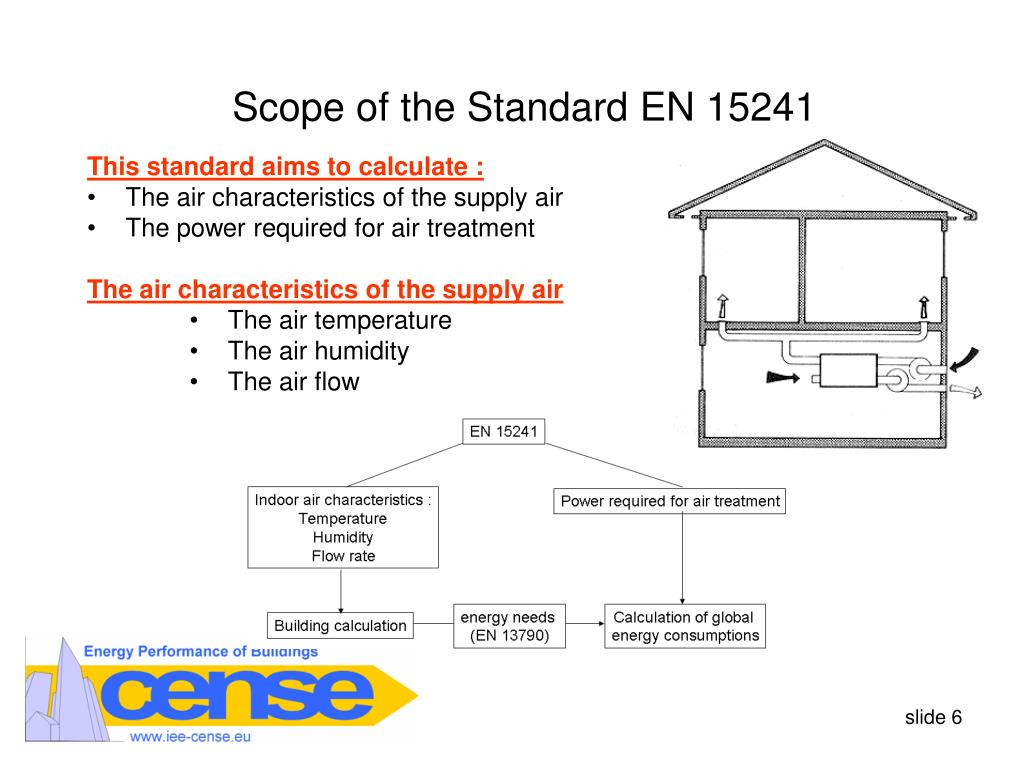 Scope of the Standard EN 15241