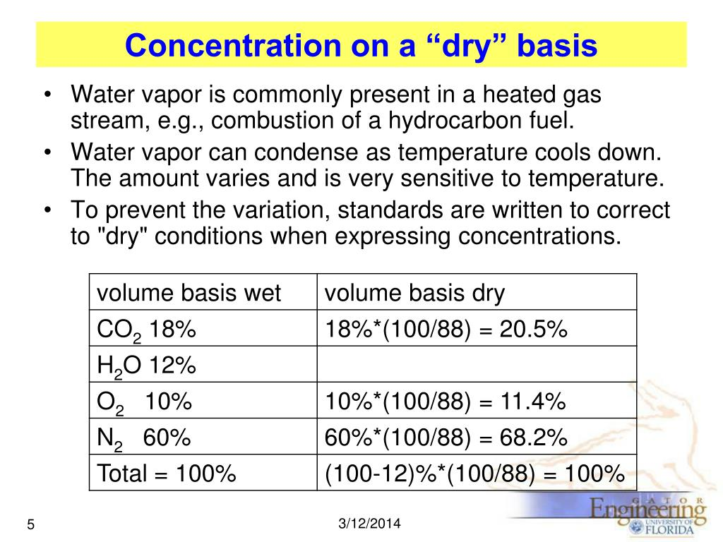 """Concentration on a """"dry"""" basis"""