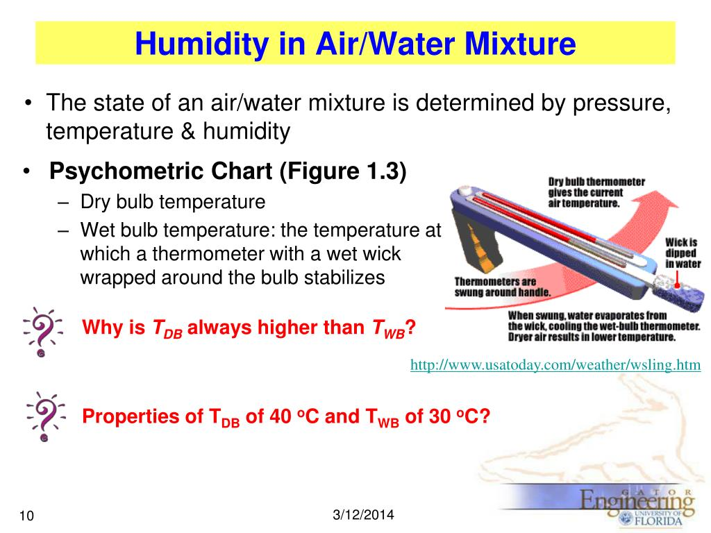 Humidity in Air/Water Mixture