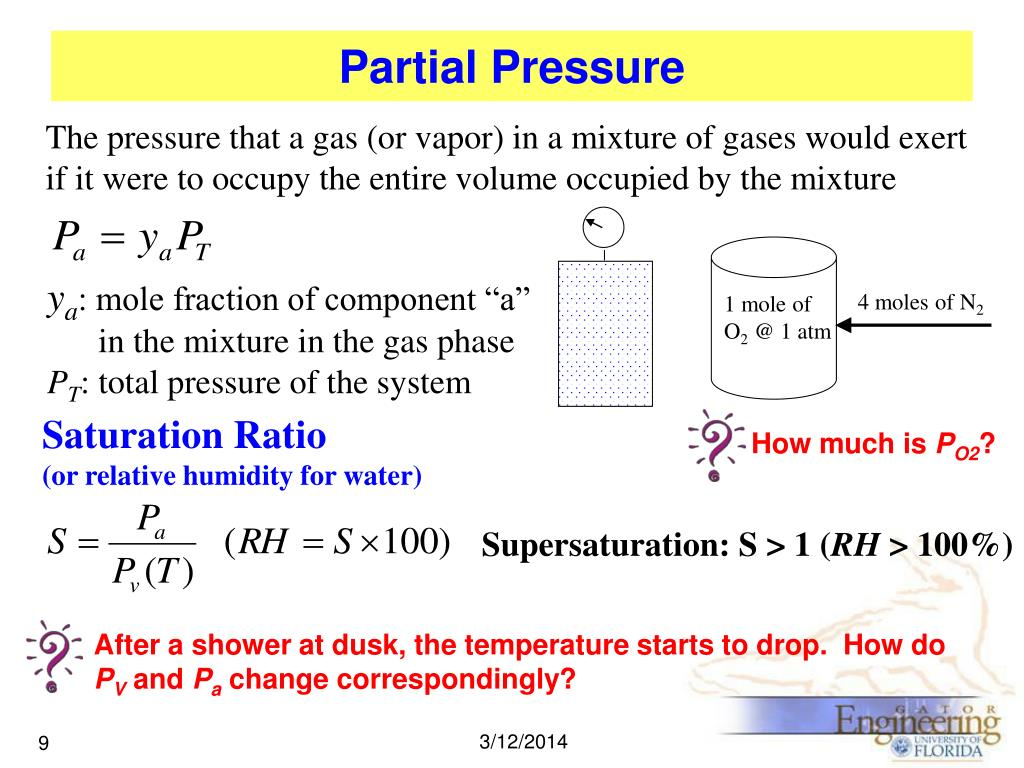 The pressure that a gas (or vapor) in a mixture of gases would exert if it were to occupy the entire volume occupied by the mixture