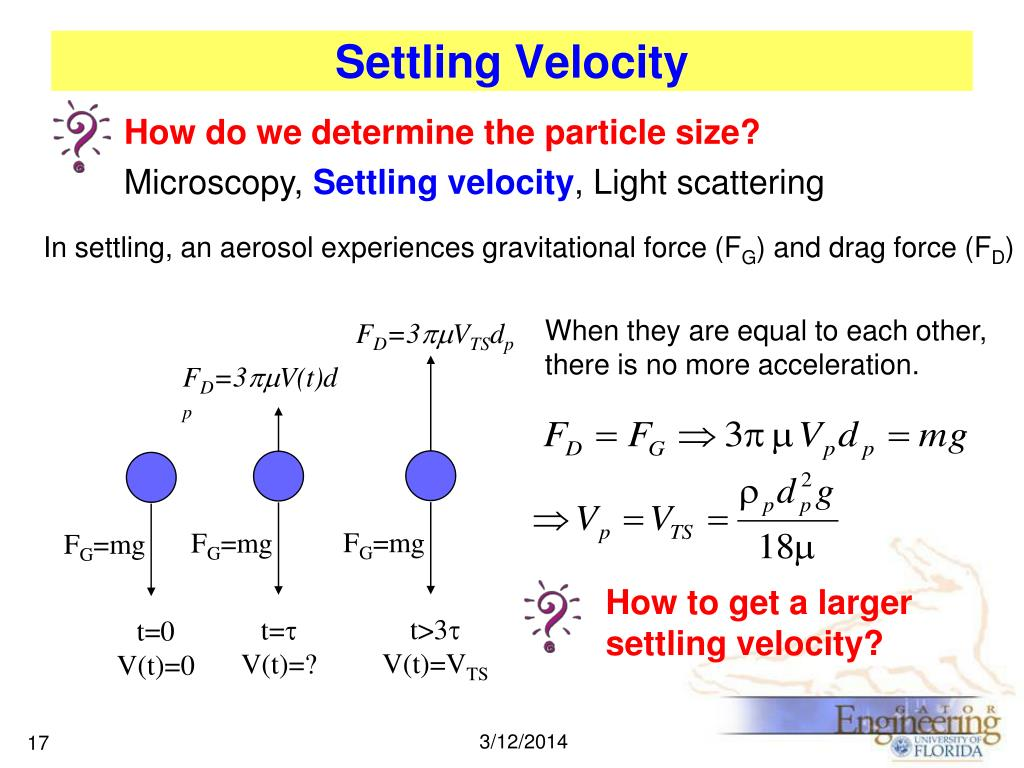 How do we determine the particle size?
