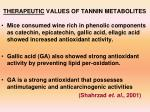 therapeutic values of tannin metabolites