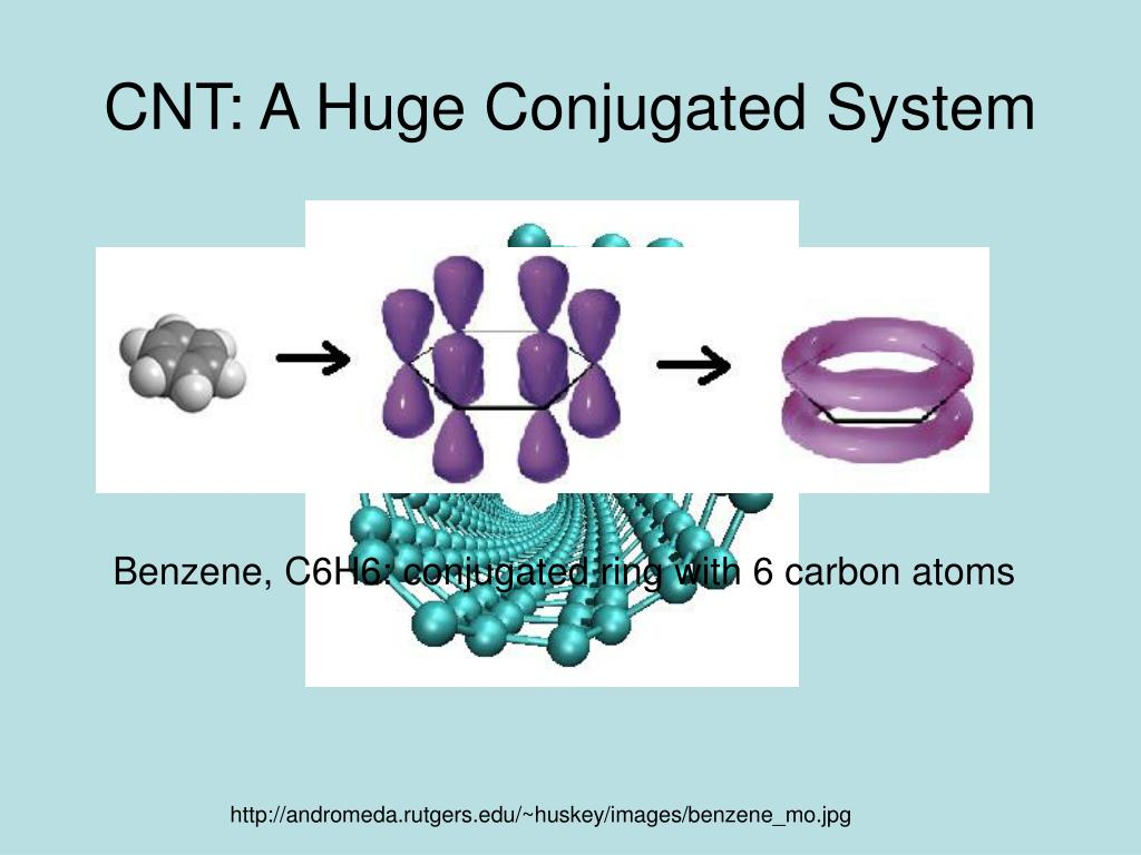 CNT: A Huge Conjugated System