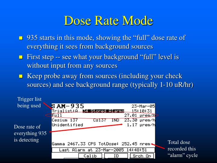 Dose Rate Mode