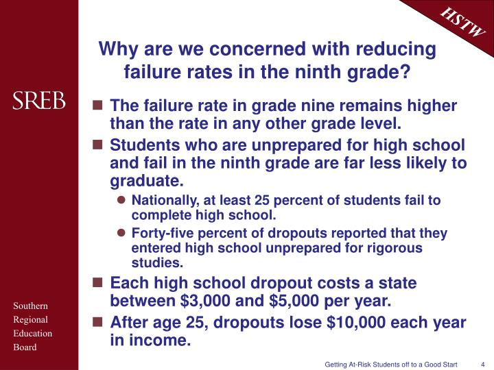 Why are we concerned with reducing failure rates in the ninth grade?