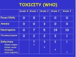toxicity who